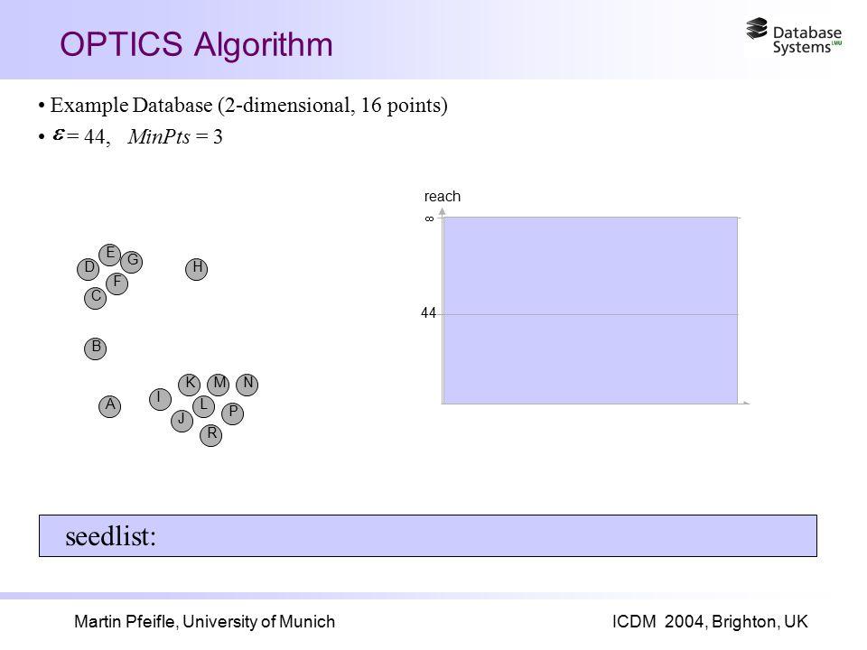 Martin Pfeifle, University of MunichICDM 2004, Brighton, UK OPTICS Algorithm A I B J K L R M P N C F D E G H 44  reach seedlist: Example Database (2-dimensional, 16 points) = 44, MinPts = 3 