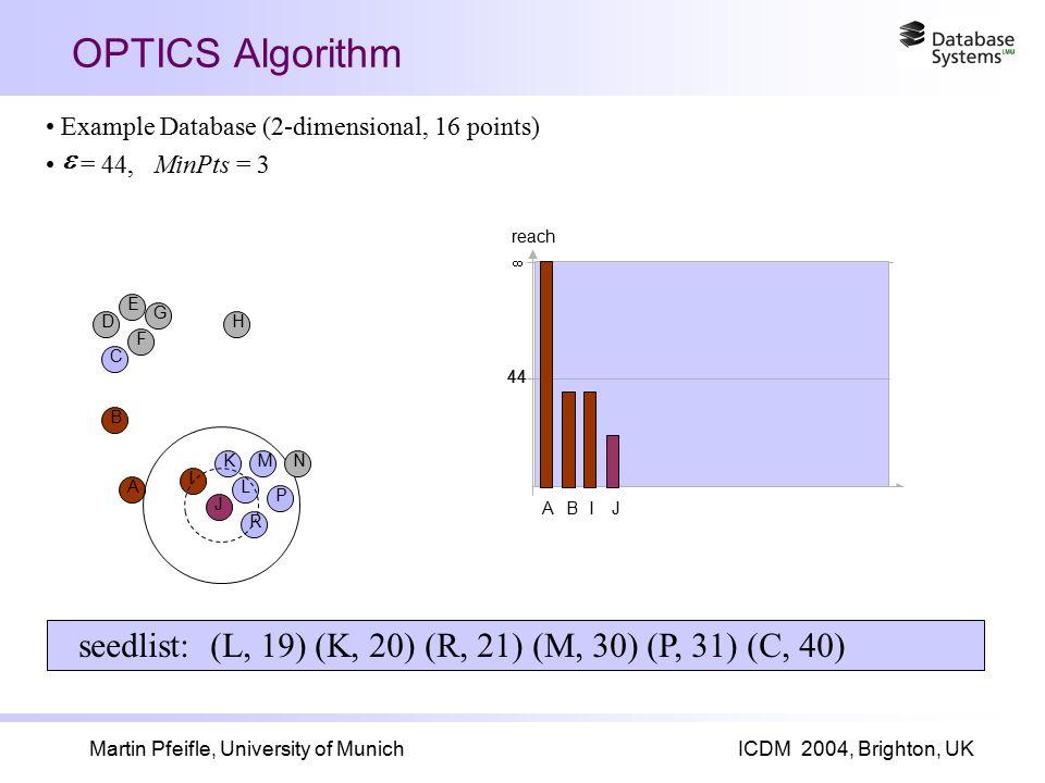 Martin Pfeifle, University of MunichICDM 2004, Brighton, UK OPTICS Algorithm 44  reach Example Database (2-dimensional, 16 points) = 44, MinPts = 3  A 44  B I A I B J K L R M P N C F D E G H J seedlist: (L, 19) (K, 20) (R, 21) (M, 30) (P, 31) (C, 40)
