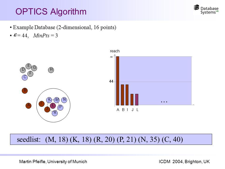 Martin Pfeifle, University of MunichICDM 2004, Brighton, UK OPTICS Algorithm 44  reach Example Database (2-dimensional, 16 points) = 44, MinPts = 3  A 44  B IJ A I B J K L R M P N C F D E G H L … seedlist: (M, 18) (K, 18) (R, 20) (P, 21) (N, 35) (C, 40)