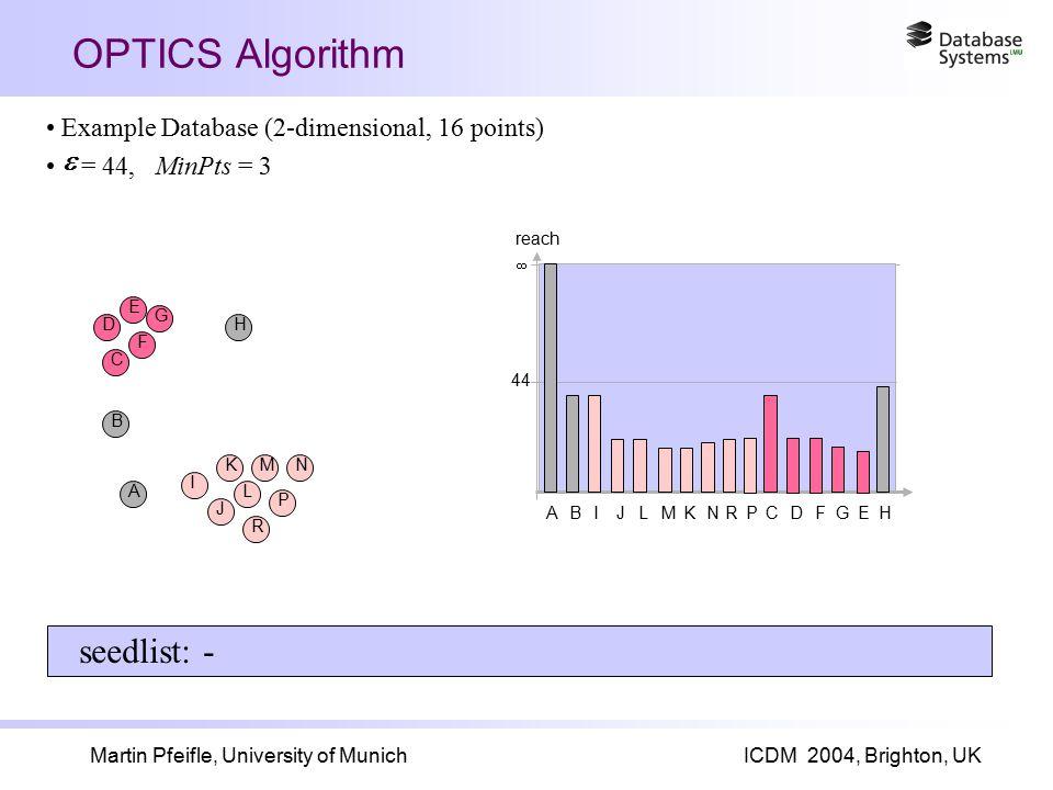 Martin Pfeifle, University of MunichICDM 2004, Brighton, UK OPTICS Algorithm A I B J K L R M P N C F D E G H seedlist: - ABIJLMKNRPCDFGEH 44 reach  Example Database (2-dimensional, 16 points) = 44, MinPts = 3 