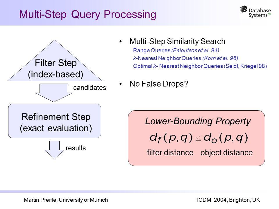 Martin Pfeifle, University of MunichICDM 2004, Brighton, UK Multi-Step Query Processing Multi-Step Similarity Search Range Queries (Faloutsos et al.