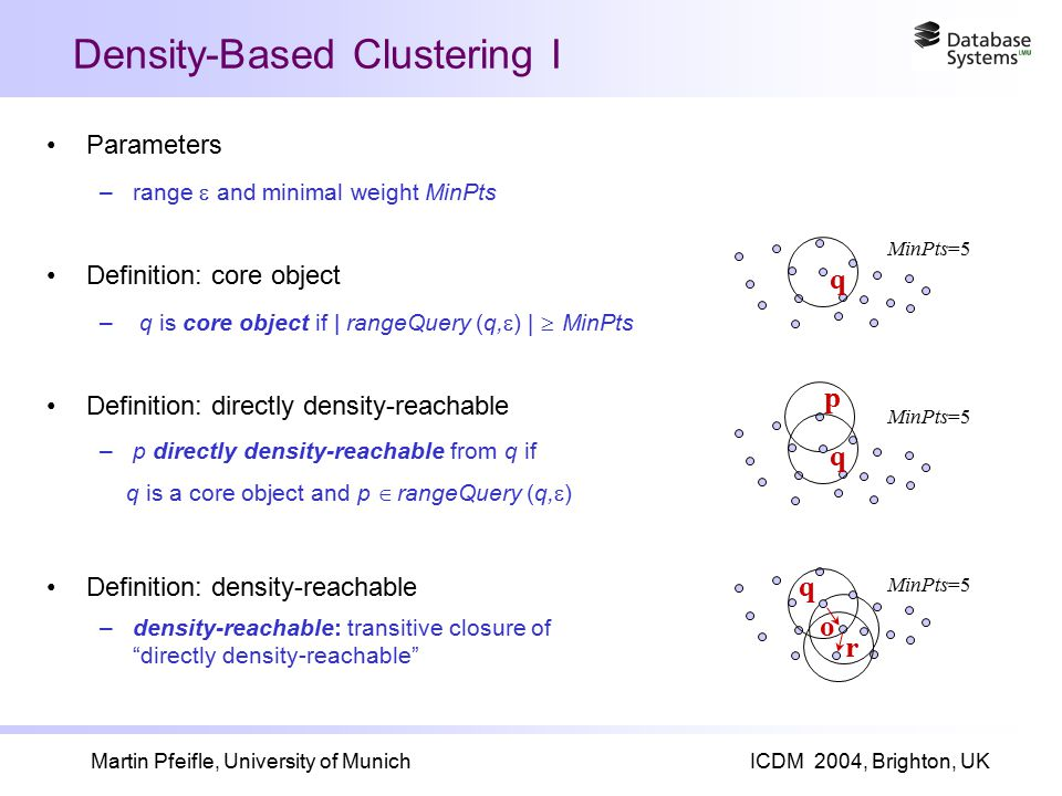 Martin Pfeifle, University of MunichICDM 2004, Brighton, UK Density-Based Clustering I Parameters –range  and minimal weight MinPts Definition: core object – q is core object if | rangeQuery (q,  ) |  MinPts Definition: directly density-reachable –p directly density-reachable from q if q is a core object and p  rangeQuery (q,  ) Definition: density-reachable –density-reachable: transitive closure of directly density-reachable q MinPts=5 p q o q r