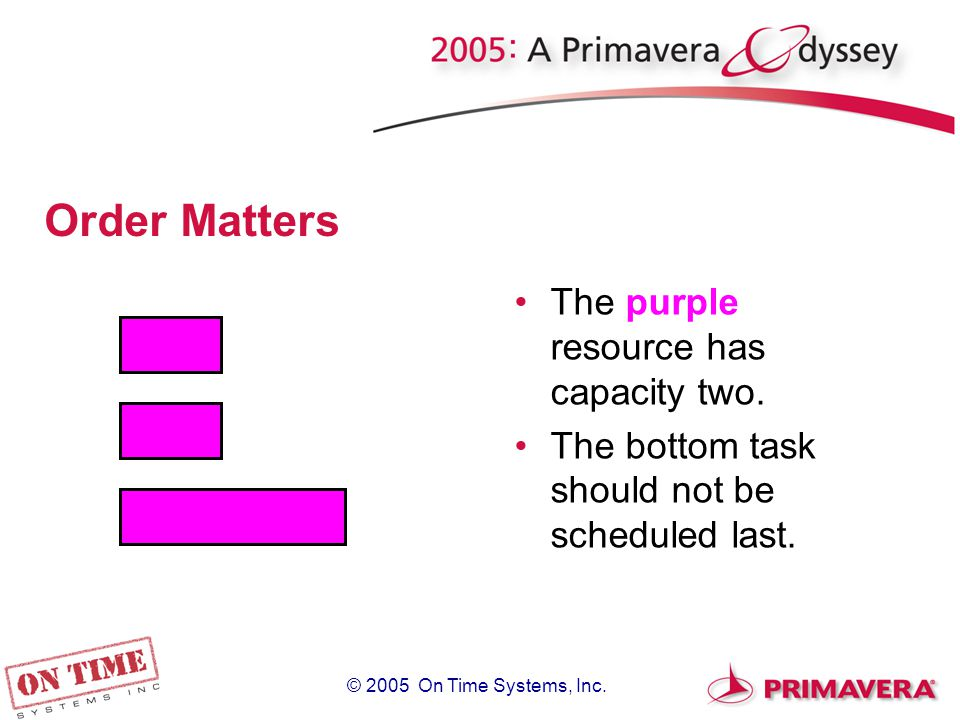 © 2005 On Time Systems, Inc. Order Matters The purple resource has capacity two.