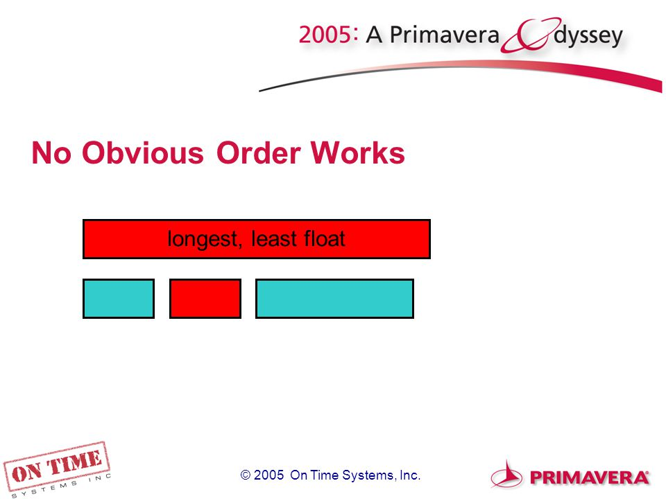 © 2005 On Time Systems, Inc. No Obvious Order Works longest, least float