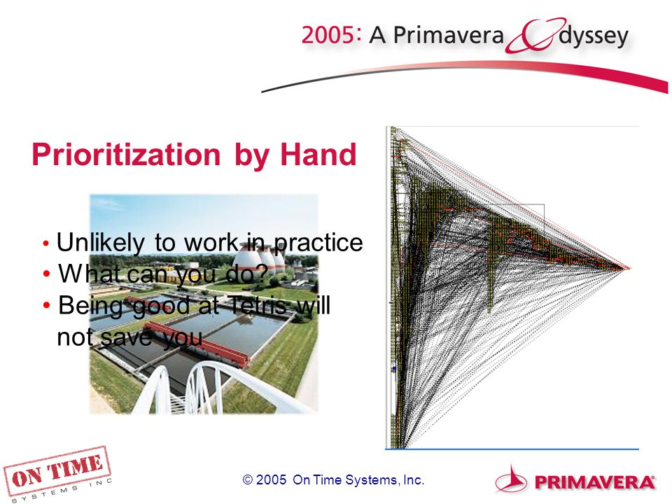 © 2005 On Time Systems, Inc. Prioritization by Hand Unlikely to work in practice What can you do.