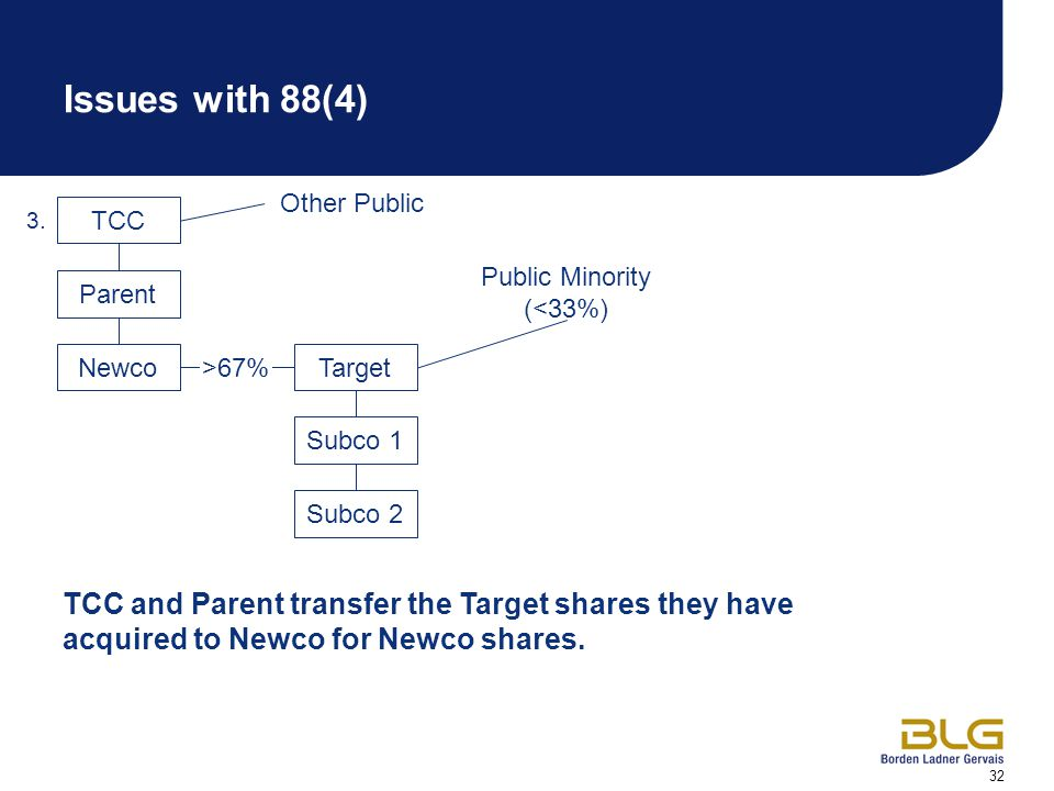 32 Issues with 88(4) TCC Parent Target Subco 1 Subco 2 Public Minority (<33%) 3. Newco >67% Other Public TCC and Parent transfer the Target shares the