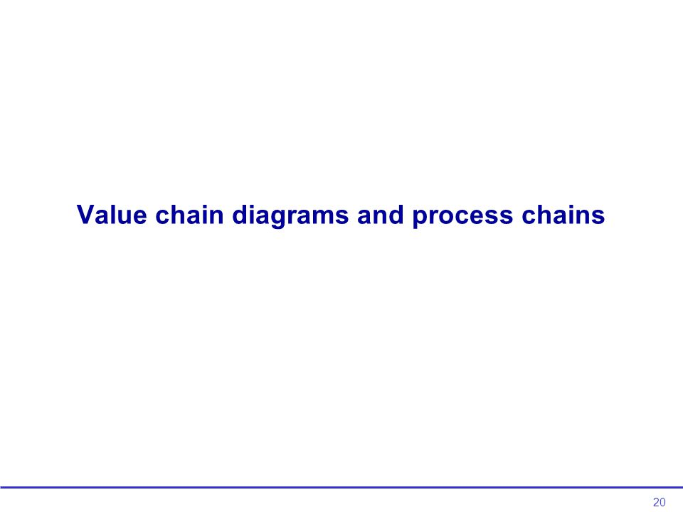 20 Value chain diagrams and process chains