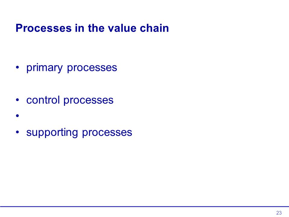 23 Processes in the value chain primary processes control processes supporting processes