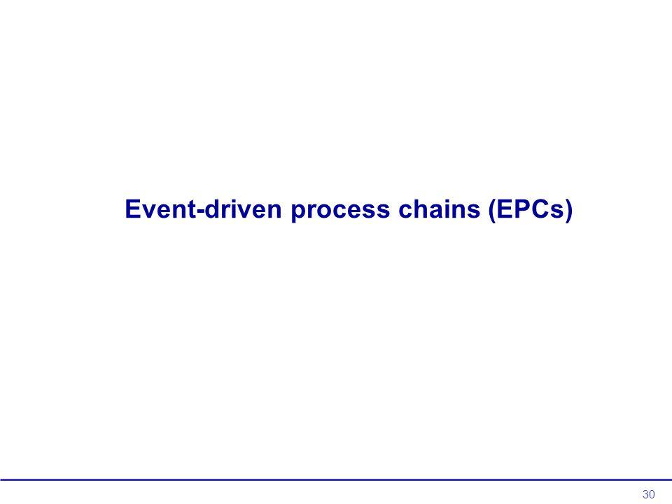 30 Event-driven process chains (EPCs)