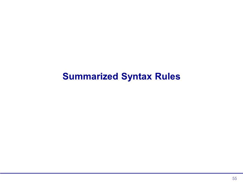 55 Summarized Syntax Rules