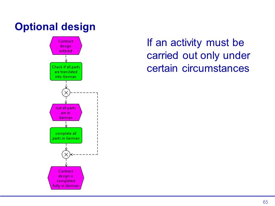 65 Optional design If an activity must be carried out only under certain circumstances