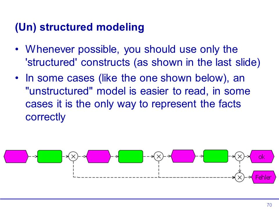 70 (Un) structured modeling Whenever possible, you should use only the structured constructs (as shown in the last slide) In some cases (like the one shown below), an unstructured model is easier to read, in some cases it is the only way to represent the facts correctly