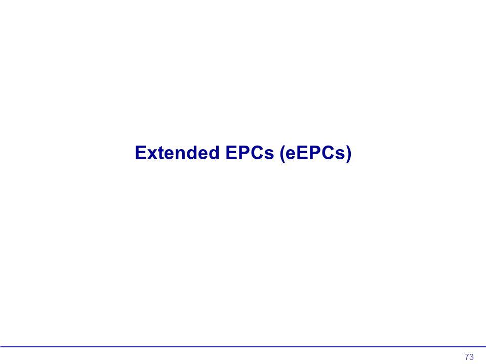 73 Extended EPCs (eEPCs)