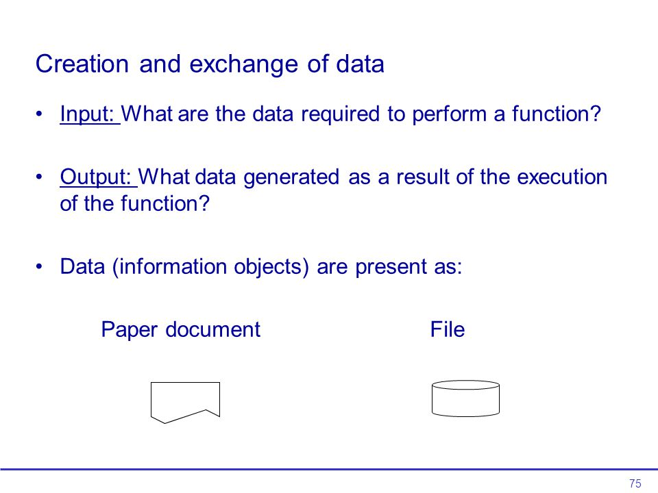 75 Creation and exchange of data Input: What are the data required to perform a function.