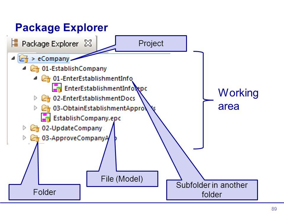 89 Package Explorer Working area Project Folder Subfolder in another folder File (Model)