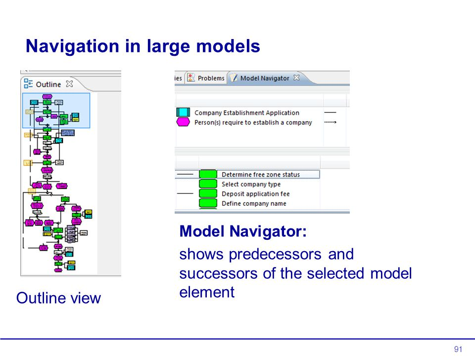 91 Navigation in large models Outline view Model Navigator: shows predecessors and successors of the selected model element
