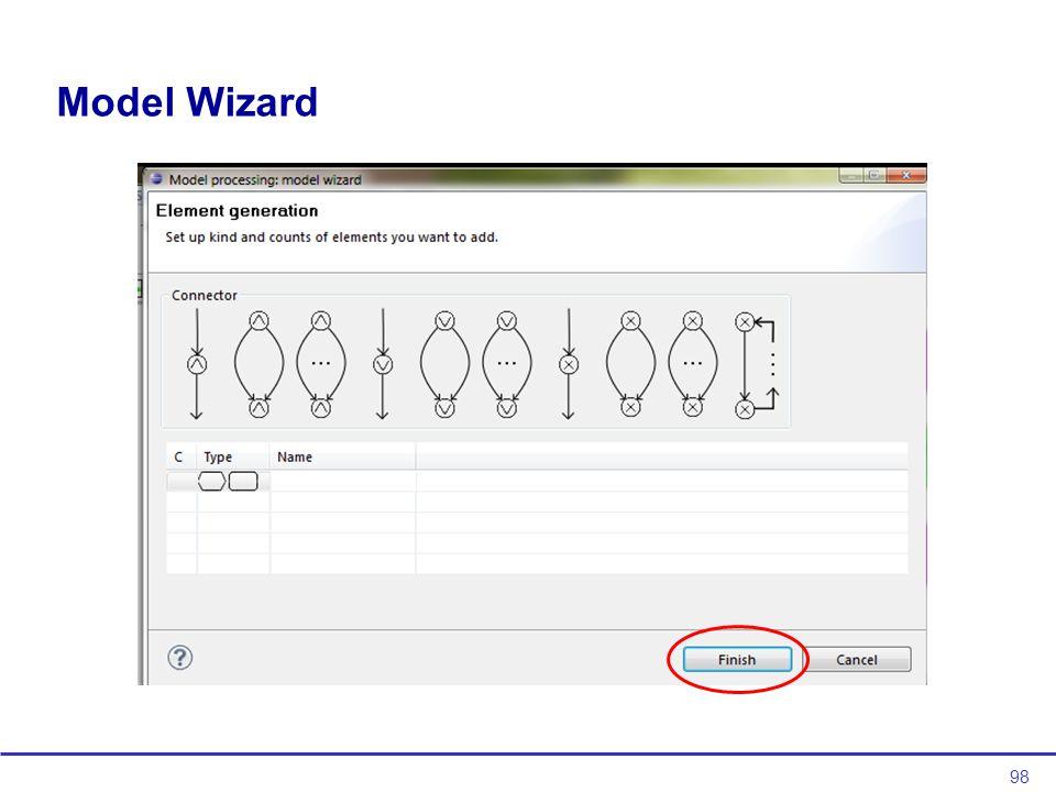 98 Model Wizard