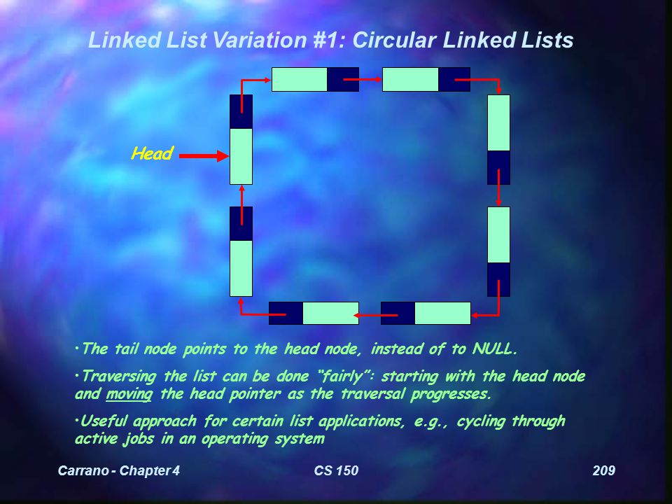 Carrano - Chapter 4CS 150209 Linked List Variation #1: Circular Linked Lists Head The tail node points to the head node, instead of to NULL.