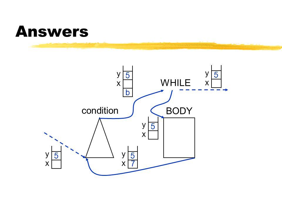 condition WHILE BODY y x 5 y x 5 y x 5 y x 5 b y x 5 7