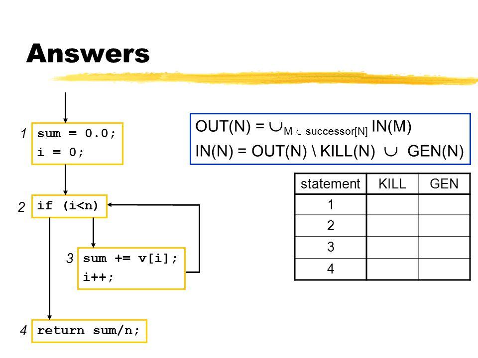Answers OUT(N) =  M  successor[N] IN(M) IN(N) = OUT(N) \ KILL(N)  GEN(N) statementKILLGEN 1 2 3 4 sum = 0.0; i = 0; if (i<n) sum += v[i]; i++; return sum/n; 2 3 1 4