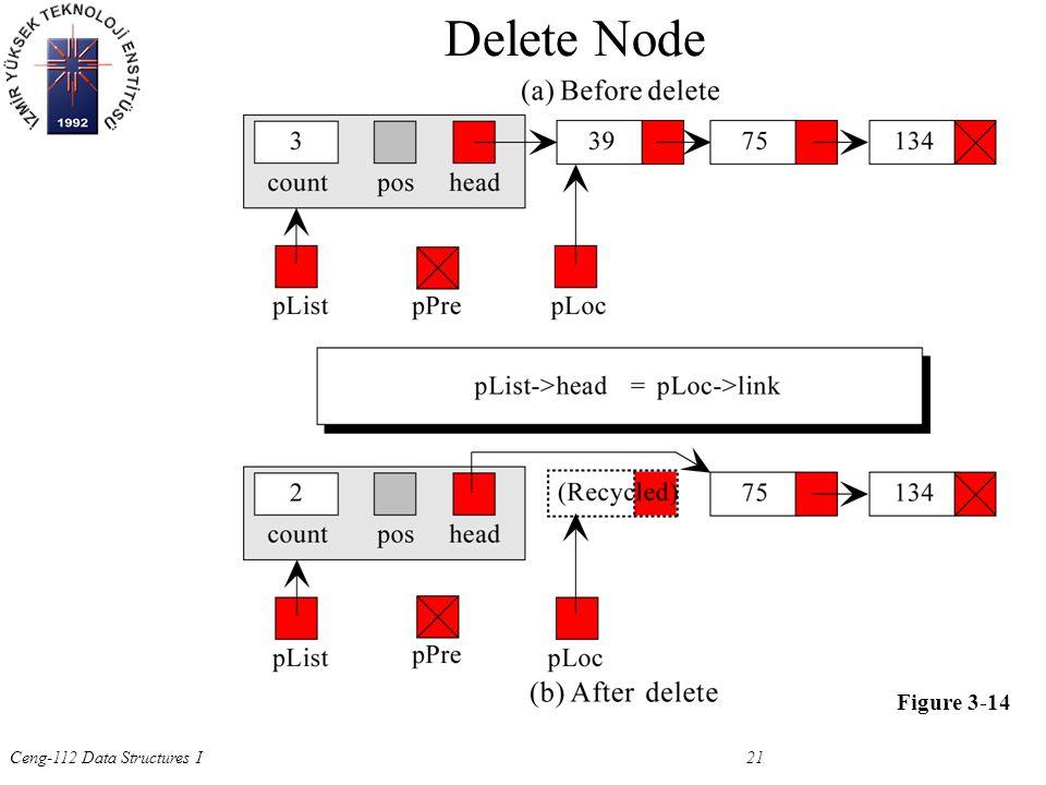 Ceng-112 Data Structures I 21 Figure 3-14 Delete Node
