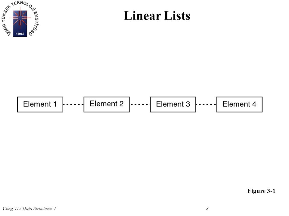 Ceng-112 Data Structures I 3 Figure 3-1 Linear Lists