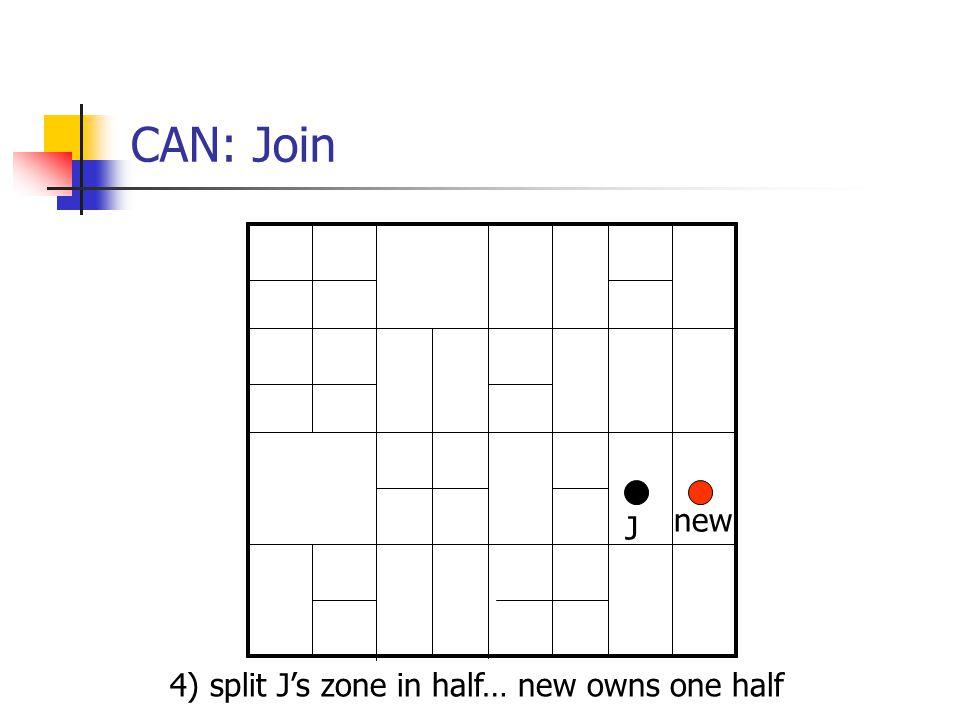 CAN: Join new J 4) split J's zone in half… new owns one half