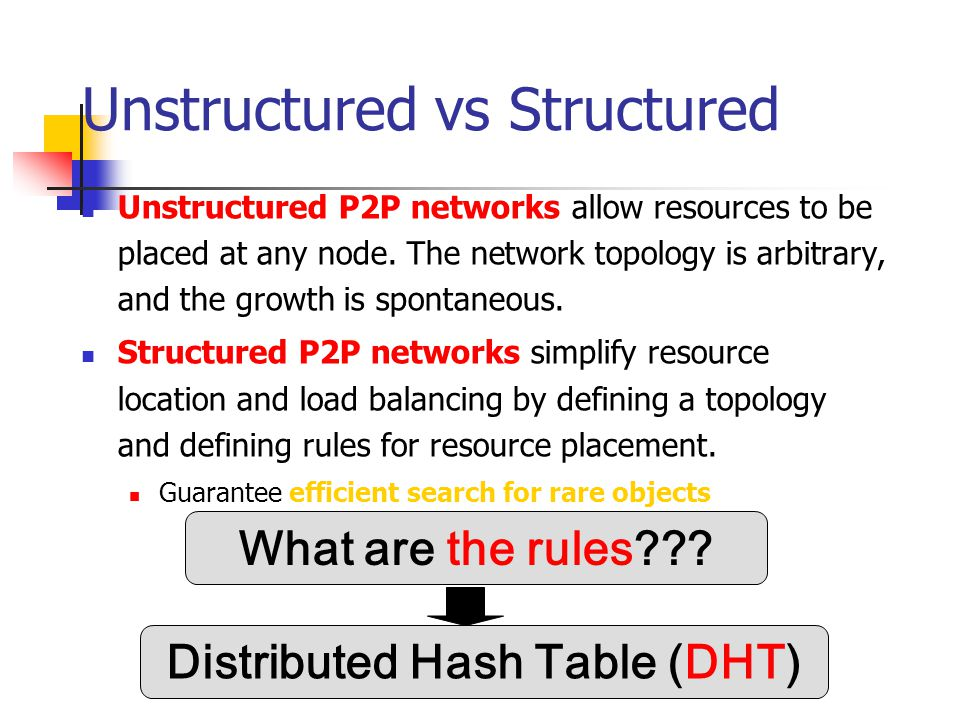 Unstructured vs Structured Unstructured P2P networks allow resources to be placed at any node. The network topology is arbitrary, and the growth is sp