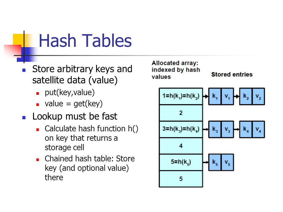 Hash Tables Store arbitrary keys and satellite data (value) put(key,value) value = get(key) Lookup must be fast Calculate hash function h() on key tha