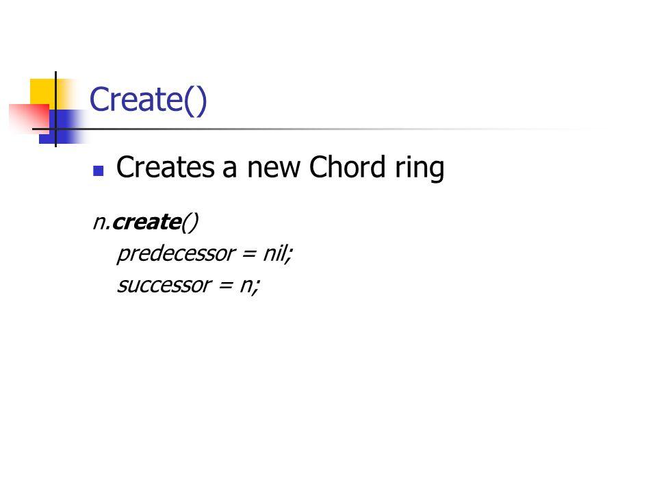 Create() Creates a new Chord ring n.create() predecessor = nil; successor = n;