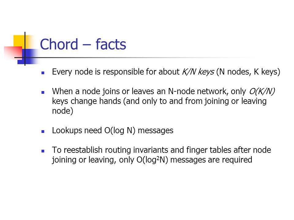 Chord – facts Every node is responsible for about K/N keys (N nodes, K keys) When a node joins or leaves an N-node network, only O(K/N) keys change ha