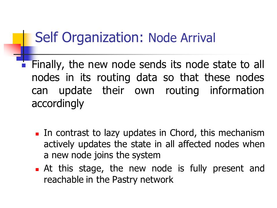 Self Organization: Node Arrival Finally, the new node sends its node state to all nodes in its routing data so that these nodes can update their own r