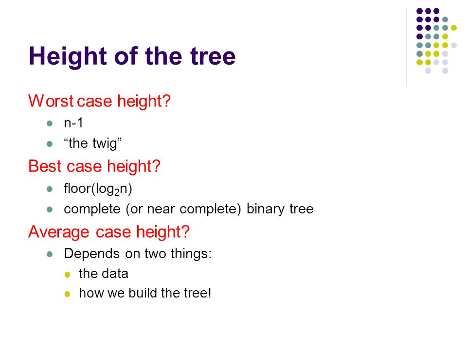 Height of the tree Worst case height. n-1 the twig Best case height.