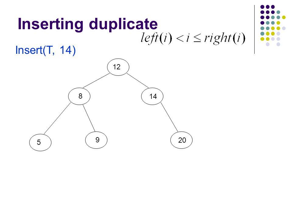 Inserting duplicate Insert(T, 14) 12 8 5 9 20 14
