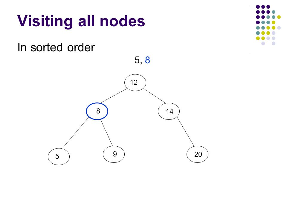 Visiting all nodes In sorted order 12 8 5 9 20 14 5, 8