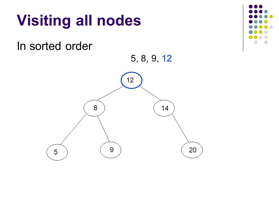 Visiting all nodes In sorted order 12 8 5 9 20 14 5, 8, 9, 12