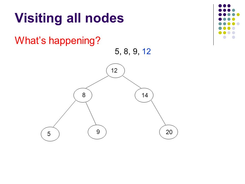 Visiting all nodes What's happening? 12 8 5 9 20 14 5, 8, 9, 12