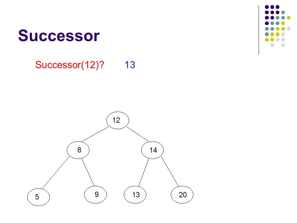 Successor 12 8 5 9 20 14 13 Successor(12) 13