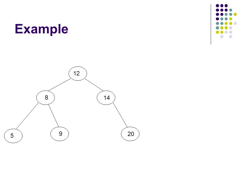 Insertion Similar to search Find the correct location in the tree