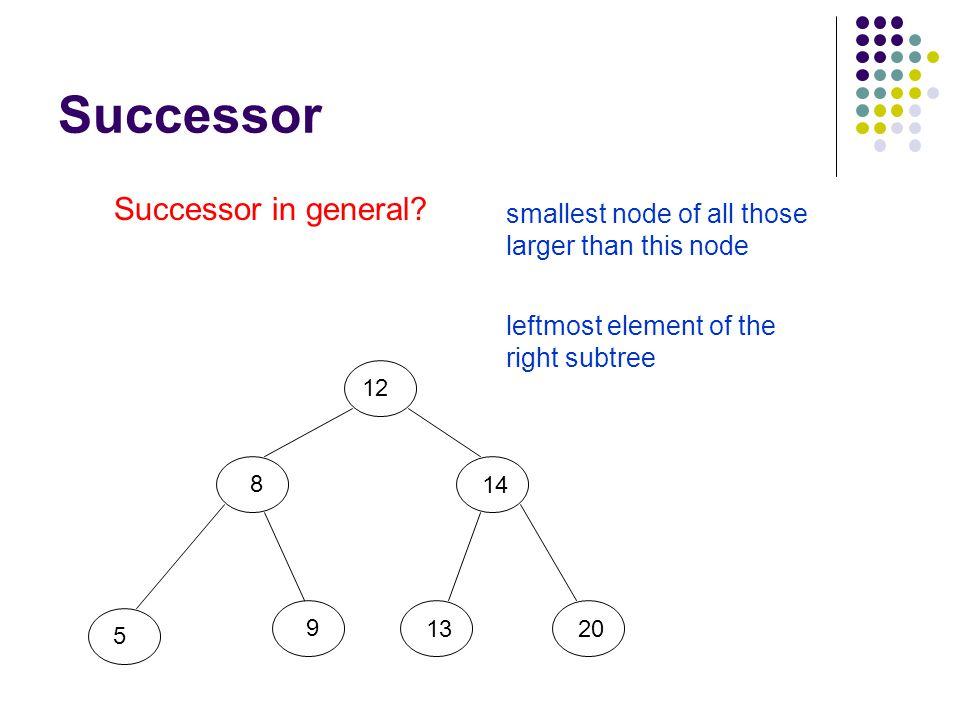 Successor 12 8 5 9 20 14 13 Successor in general.