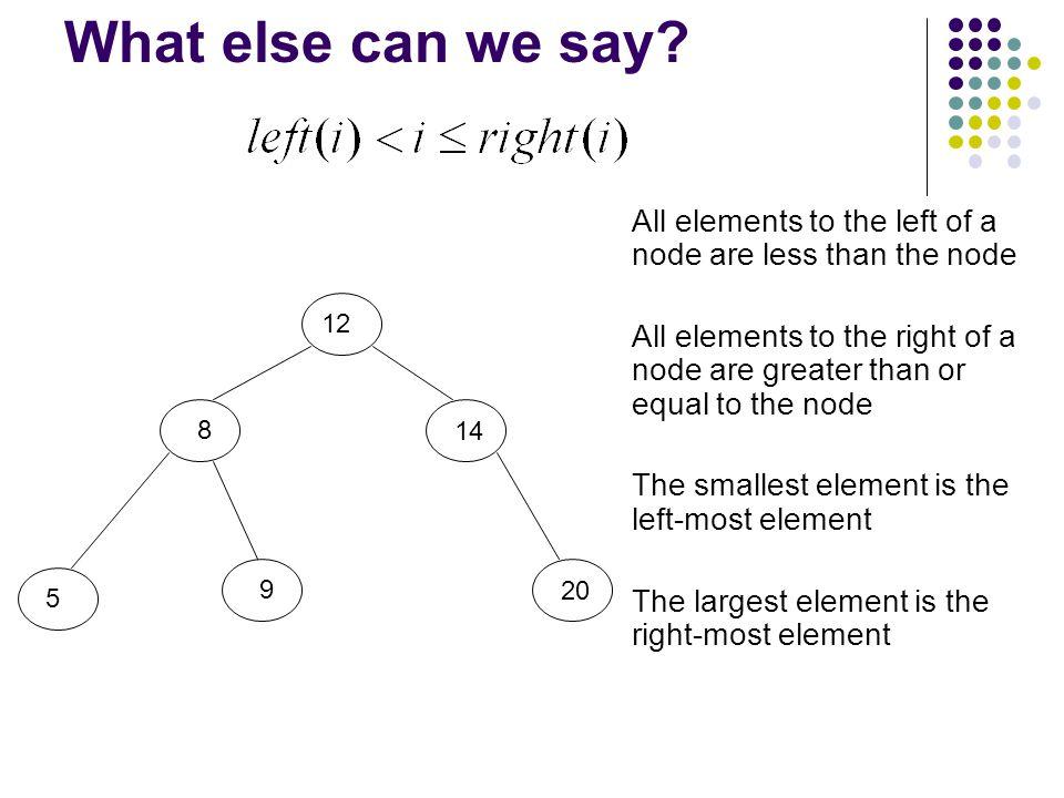 Height of the tree Average case for random data.