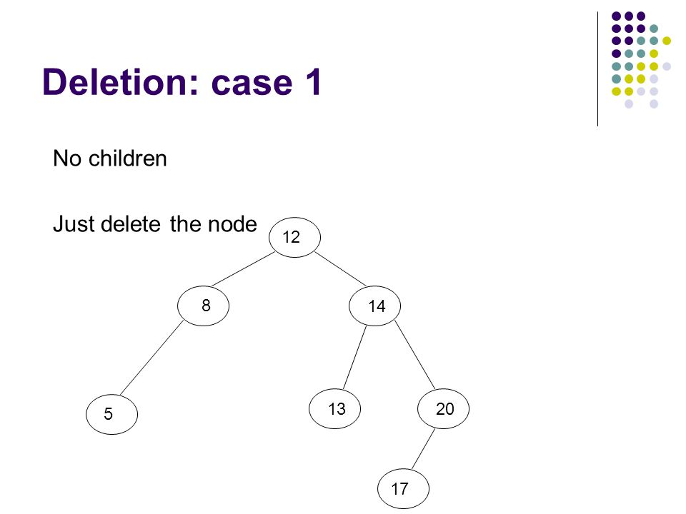 Deletion: case 1 12 8 5 20 14 13 17 No children Just delete the node
