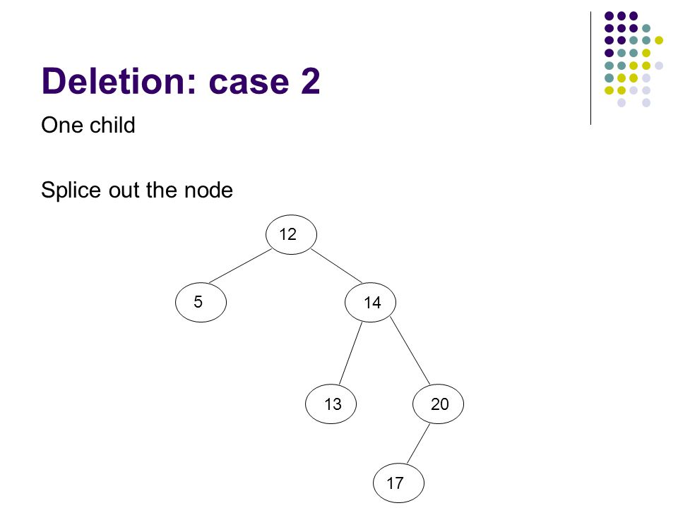 Deletion: case 2 12 5 20 14 13 17 One child Splice out the node