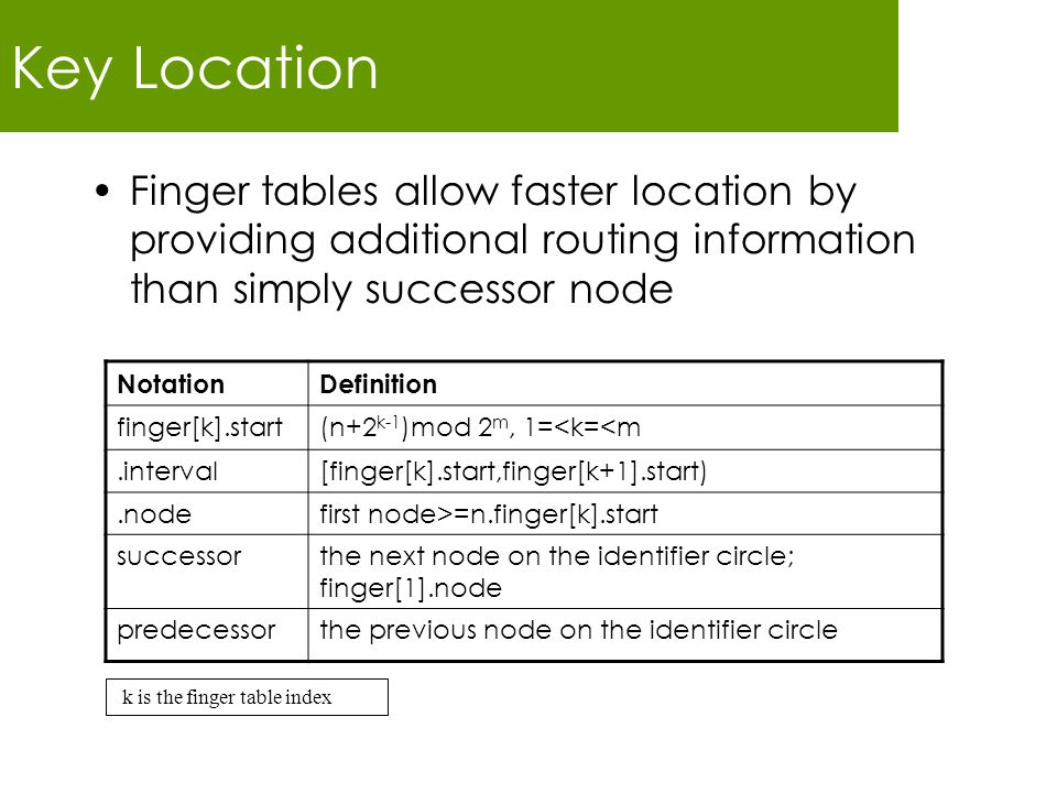 Key Location Finger tables allow faster location by providing additional routing information than simply successor node NotationDefinition finger[k].start(n+2 k-1 )mod 2 m, 1=<k=<m.interval[finger[k].start,finger[k+1].start).nodefirst node>=n.finger[k].start successorthe next node on the identifier circle; finger[1].node predecessorthe previous node on the identifier circle k is the finger table index