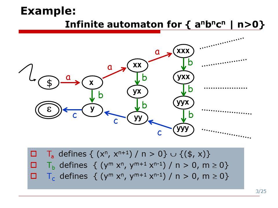 3/25 Example: Infinite automaton for { a n b n c n | n>0}  T a defines { (x n, x n+1 ) / n > 0}  {($, x)}  T b defines { (y m x n, y m+1 x n-1 ) / n > 0, m  0}  T c defines { (y m x n, y m+1 x n-1 ) / n > 0, m  0} $ x xx xxx  yxx yyx yyy yx yy y a a a b b b b b b c c c