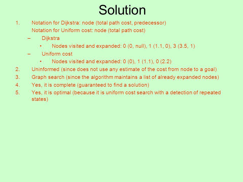 Solution 1.Notation for Dijkstra: node (total path cost, predecessor) Notation for Uniform cost: node (total path cost) –Dijkstra Nodes visited and ex