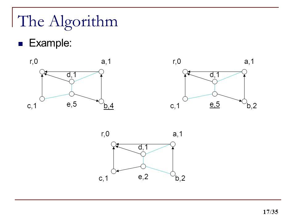 17/35 The Algorithm Example: r,0a,1 b,4c,1 d,1 e,5 r,0a,1 b,2c,1 d,1 e,5 r,0a,1 b,2c,1 d,1 e,2
