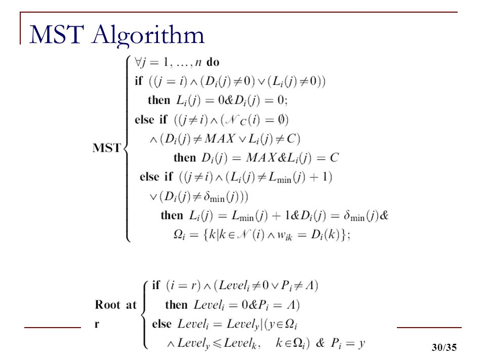 30/35 MST Algorithm