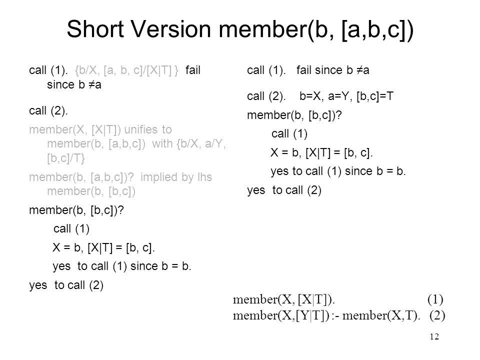 12 Short Version member(b, [a,b,c]) call (1).{b/X, [a, b, c]/[X|T] } fail since b ≠a call (2).