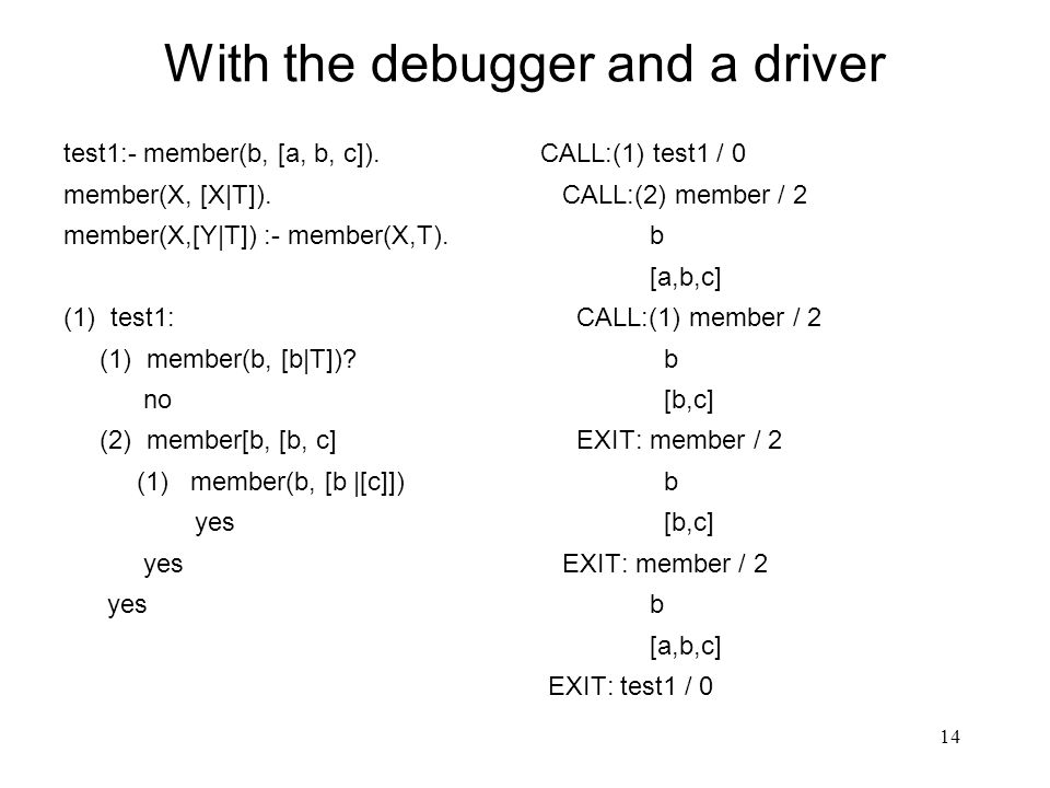 14 With the debugger and a driver test1:- member(b, [a, b, c]). member(X, [X|T]). member(X,[Y|T]) :- member(X,T). (1) test1: (1) member(b, [b|T])? no